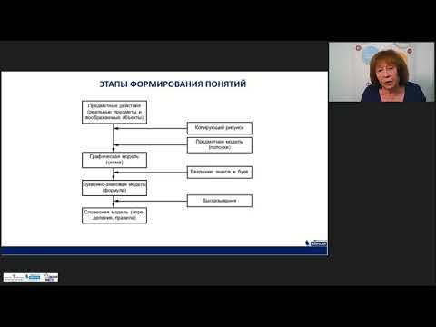 Методика обучения решенипю текстовых задач, основанная на УУД моделирования, позволяющая