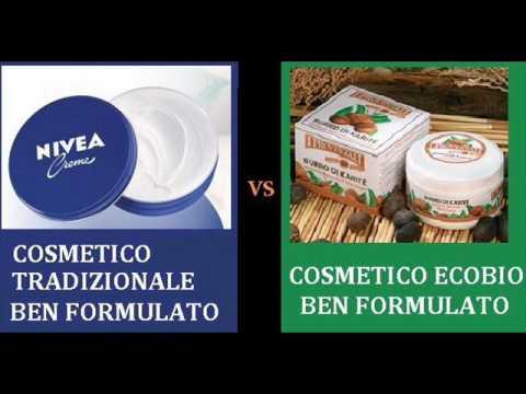 Cosmesi tradizonale da supermercato vs Cosmesi naturale ECOBIO
