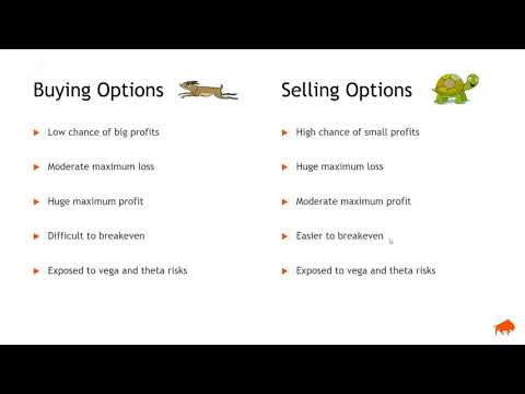 Trading Options Strategies