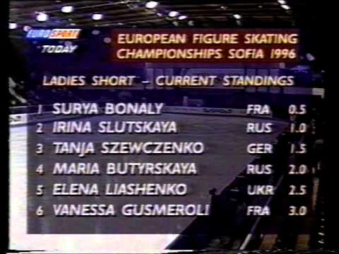 Standings, Ladies Event - 1996 European Championships SP