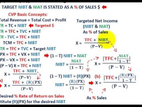 Cost Volume Profit Analysis ( Breakeven Analysis As Percent Of Sales - cost of sales analysis