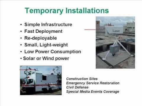 Laser Link Wireless Bridge FSO Free Space Optics - Data Voice Video
