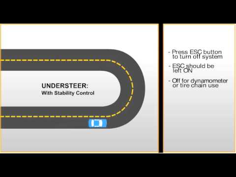 Accent -- Electronic Stability Control (ESC)