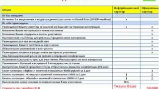 Организация и проведение конференций  Часть 1(, 2014-03-08T08:37:02.000Z)