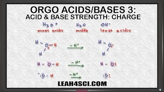 Using Charge to Rank Acid Base Strength in Organic Chemistry