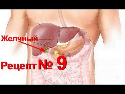 Цирроз печени - симптомы, лечение, стадии, признаки, причины