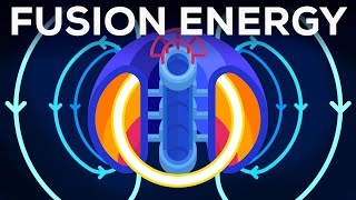Fusion Power Explained - Future or Failure