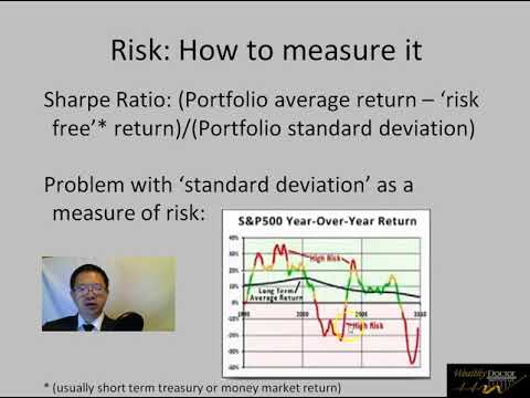Strategy Update 8/31/2017 - A brief look at risk in investing