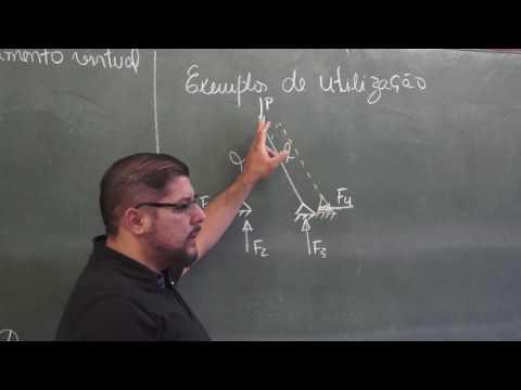 MECANICA - Principio dos Trabalhos Virtuais - Com Prof. Marcus Vinícius