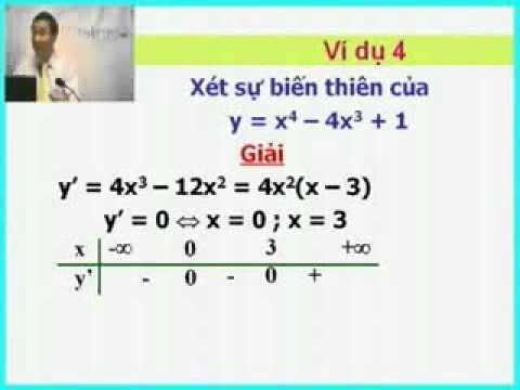 Chuyên đề khảo sát hàm số và các Bài Toan liên quan-Hàm số đơn điệu