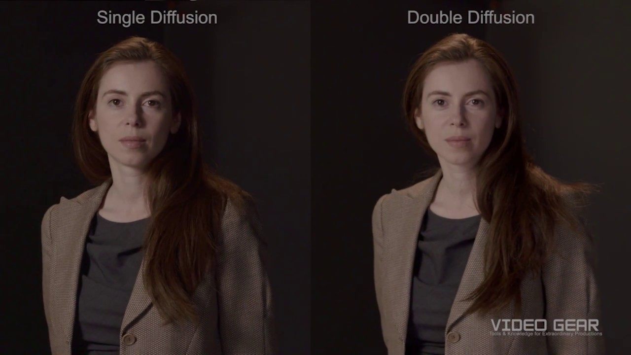 [Old Version] Tutorial: Double Diffusion for Soft Beauty Lighting