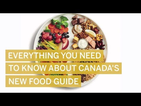 Everything you need to know about the new Canada Food Guide