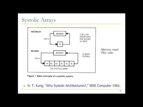 Digital Circuits - Lecture 24: Systolic Arrays and Beyond (ETH Zurich, Spring 2017)