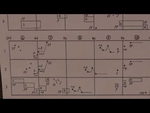 Graphic Score Interpretation Y10