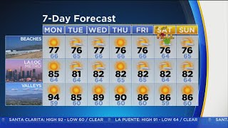 Danielle Gersh's Weather Forecast (Sept. 17)