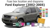Fuse Box Location And Diagrams Ford Explorer 1996 2001 Youtube