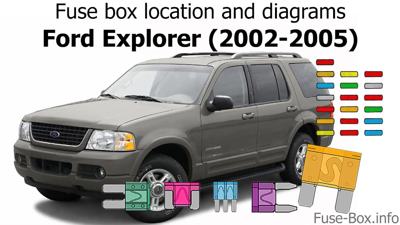 fuse box location and diagrams: ford explorer (2002-2005) - youtube  youtube