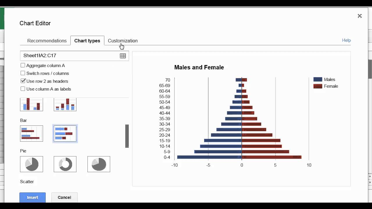 population pyramid updated using google sheets youtube