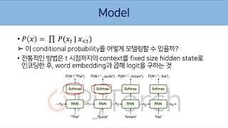 [ESC 2020-2] 200914 학술부 발표 NLP…