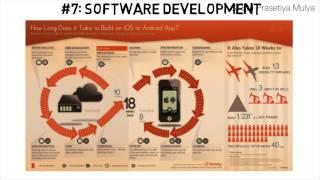Enterprise Software Engineering Episode 2: Tips Sukses Membuat Mobile Apps 2