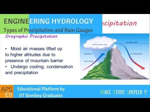 Types of Precipitation and Rain Gauges | Engineering Hydrology