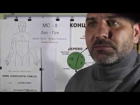 Клиника и женская консультация: Бутово, Полежаевская