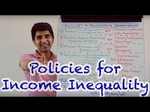 Policies to Redistribute Income and Wealth with Evaluation