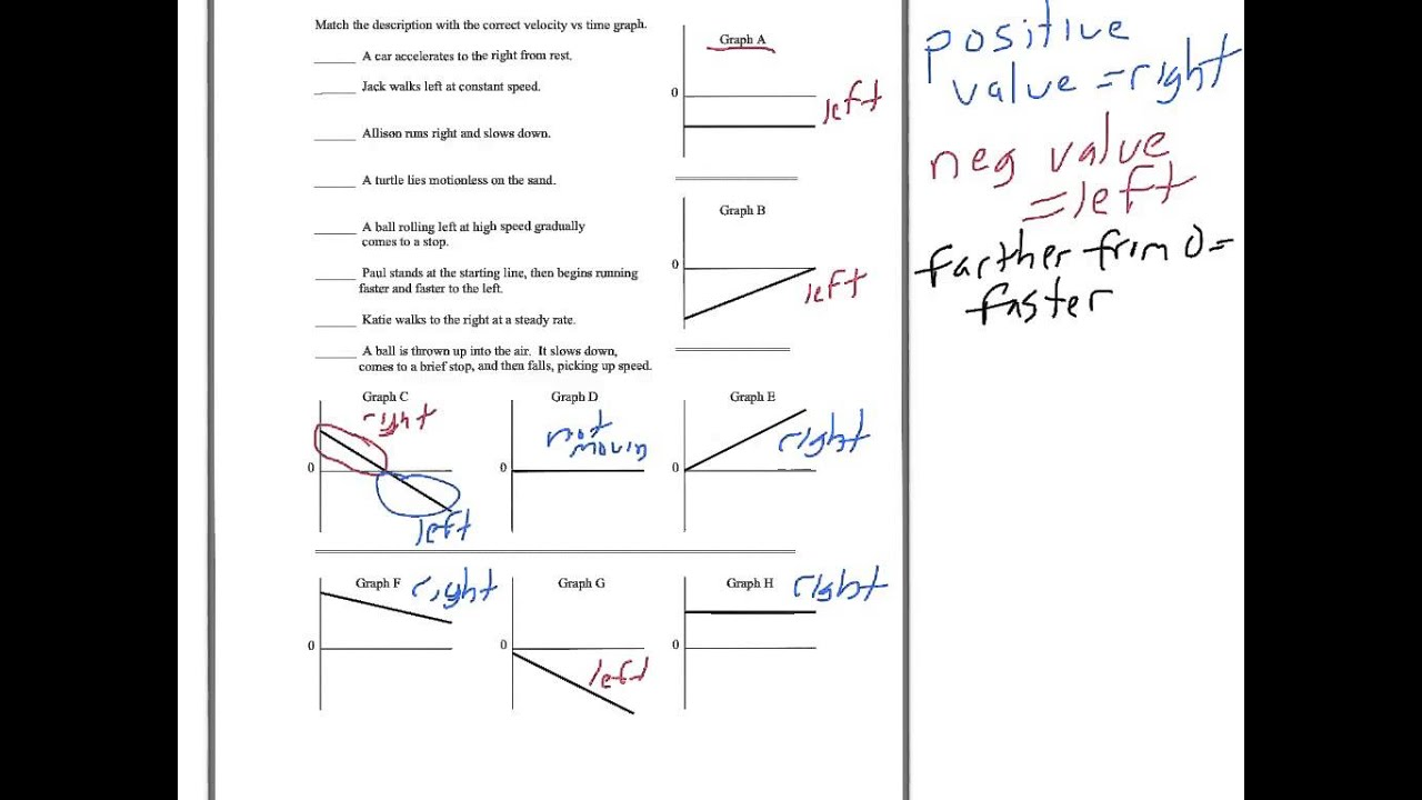 Position Vs Time Graph Worksheet Worksheets Tutsstar
