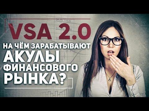 VSA 2.0 – Анализ цены на основе фьючерсов и профиля рынка