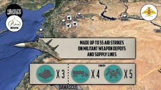9 ноября 2016. Военная обстановка в Сирии. Адмирал Кузнецов прибыл в Сирию. Русский перевод.