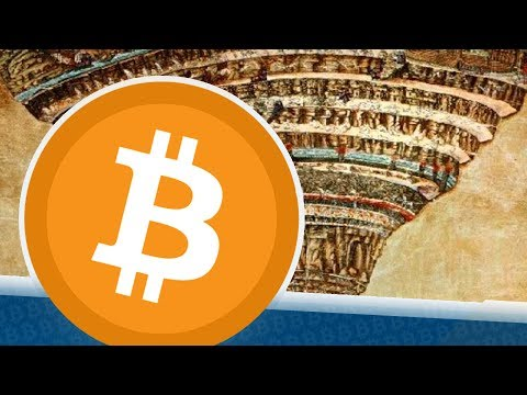 Today in Bitcoin News Podcast (2017-12-07) - Bitcoin $15,000 - NiceHash Hacked - Dante's Inferno!
