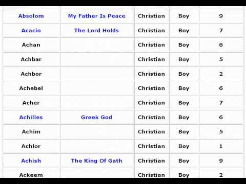 Lucky Christian Baby Boy Names with Meanings - 02