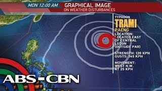 ANC: Trami intensifies into a typhoon, moves closer to PH