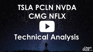 PCLN NVDA TSLA NFLX CMG  Technical Analysis Chart 10/19/2017 by ChartGuys.com