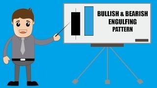 Learn forex -Bullish and Bearish engulfing patterns