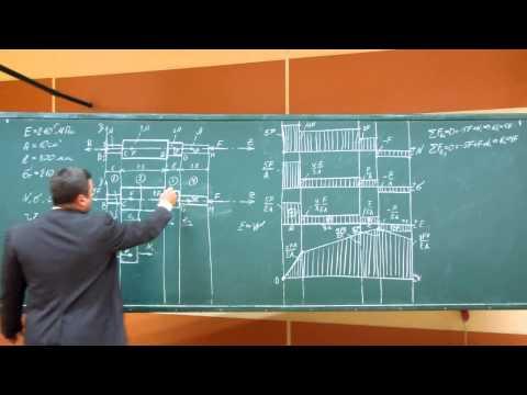 Сопротивление материалов A-07 (растяжение/сжатие стержня переменного сечения сосредоточенными силами