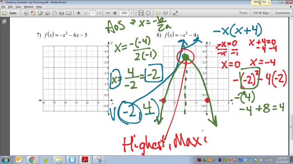 Common Core Math Graphing Quadratic Equations From Standard Form