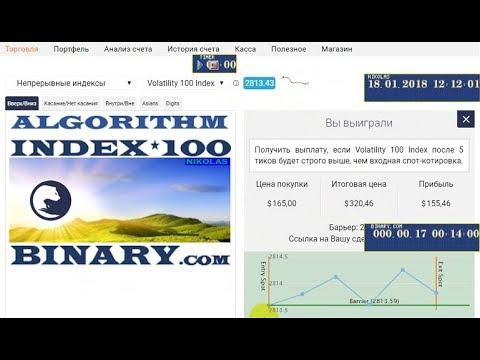 Algorithm Index * 100 Binary.com