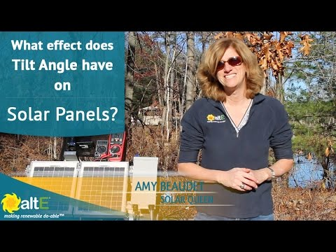 What effect does tilt angle have on solar panels?
