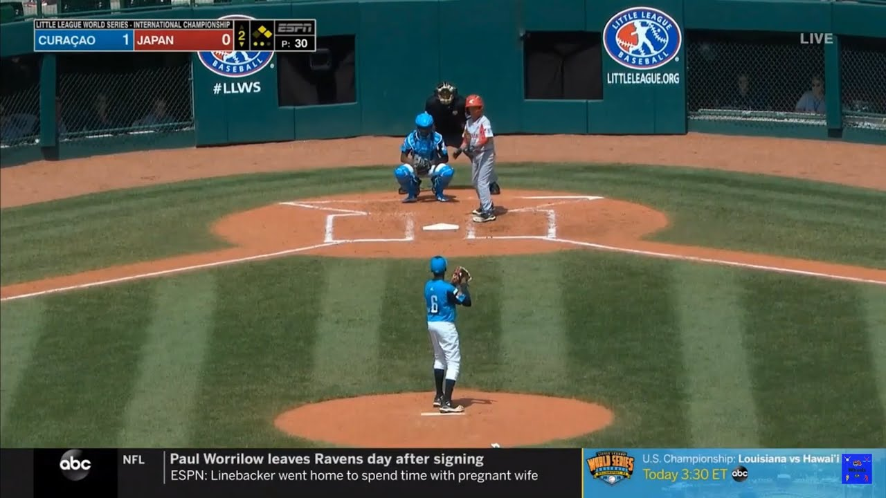 Little League World Series 2019: Curacao wins International Championship over Japan