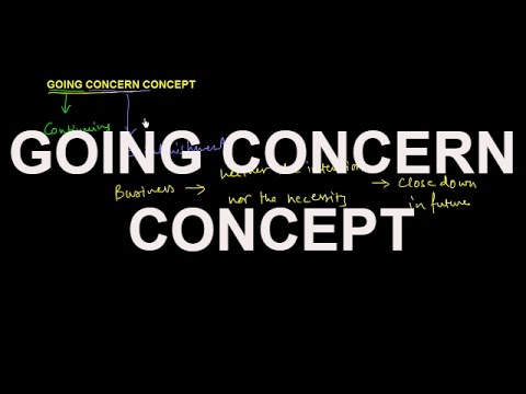 ACCOUNTING CONCEPTS | GOING CONCERN