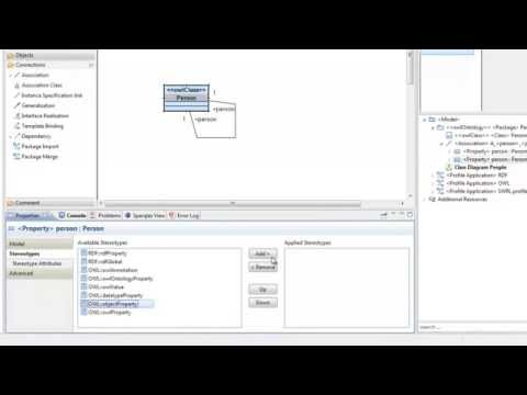 How to create an OWL ontology using the OMG UML Profile for OWL with the TwoUse Toolkit