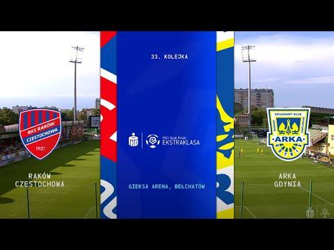 Rakow Arka Gdynia Goals And Highlights