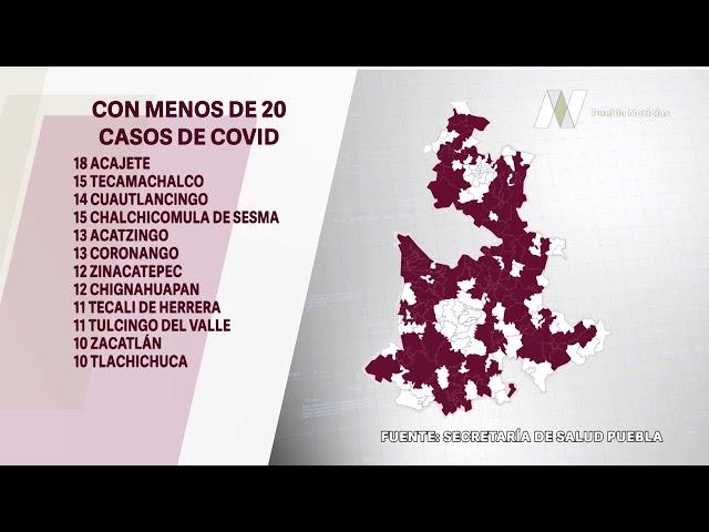 Estos son los municipios de Puebla con casos de #Covid19