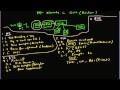 GSM Network Elements - Part 1