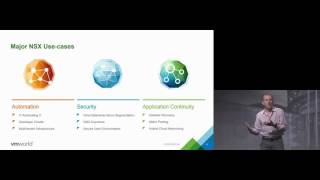 Vmworld 2015 Europe: Net4989 - The Future Of Network Virtualization With Vmware Nsx