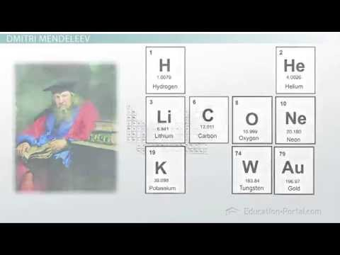 The Periodic Table: Properties of Groups and Periods