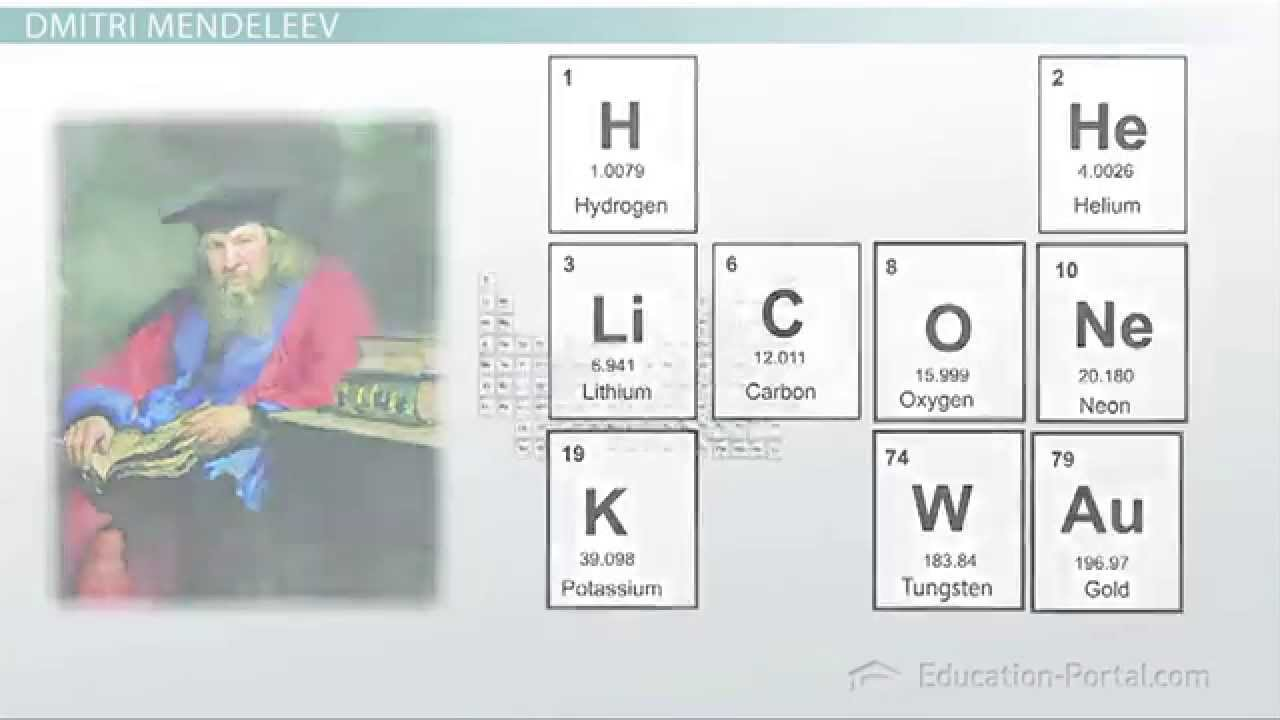 The Periodic Table Properties Of Groups And Periods Youtube