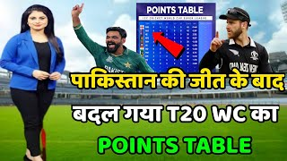 ICC T20 World Cup 2021 Today Points Table | PAK vs NZ After Match Points Table |T20 WC Points Table