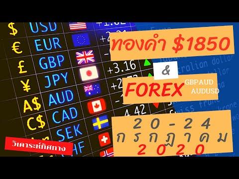 วิเคราะห์แนวโน้ม ทองคำ $1850 forex GBPAUD AUDUSD | อาทิตย์ที่ 20-24 กรกฎาคม 2020